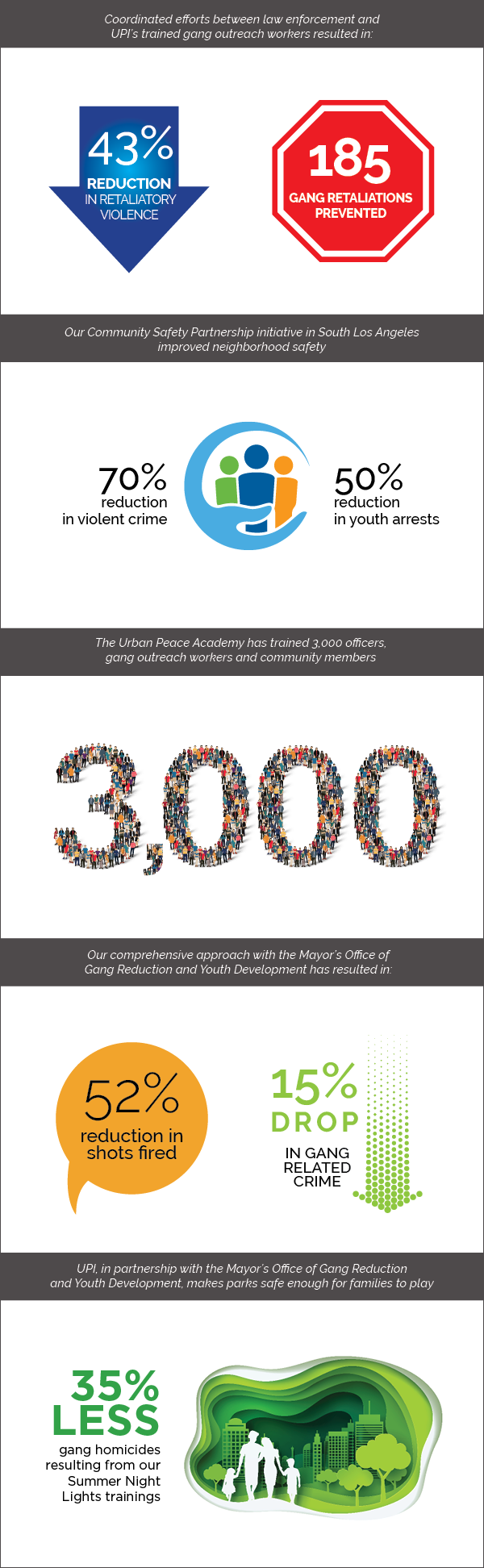 UPI Infographics p5.png