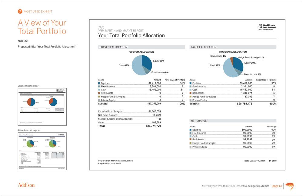 MER-WealthOutlook_ConceptPres_Page_10.jpg