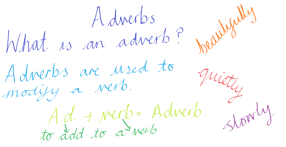 adverbs mr banks tuition tuition services free revision materials