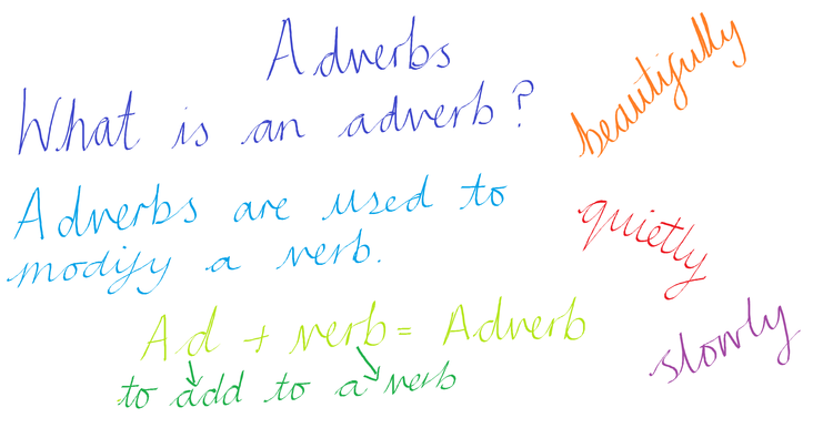 Adverbs Mr Banks Home Education Online Revision Practice Tuition