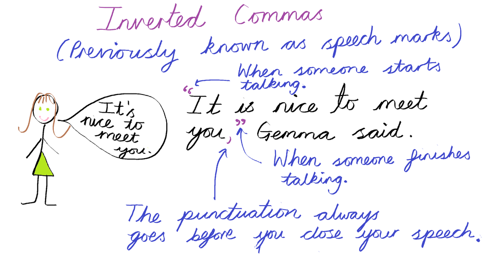 Inverted Commas Mr Banks Tuition Tuition Services Free Revision