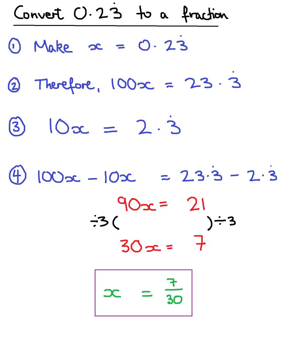 Convert A Recurring Decimal To A Fraction Gcse Ks3 Ks4 Key Stage Exams Revision E