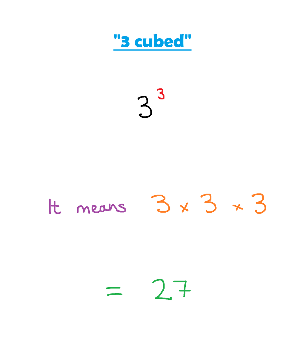 Index notation mr banks home education online revision this example is 3 cubed the powerindex is 3 the base number biocorpaavc Gallery