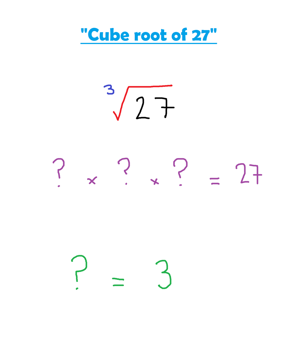 Index notation mr banks home education online revision the symbol is called cubed root it is telling you to do the biocorpaavc Gallery