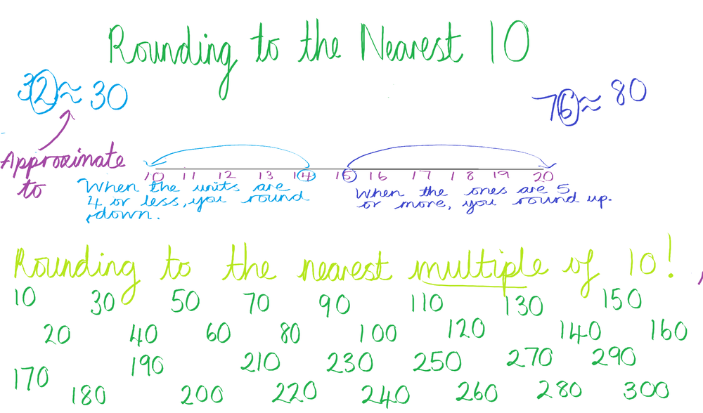 Rounding To The Nearest 10 Mr Banks Tuition Tuition Services