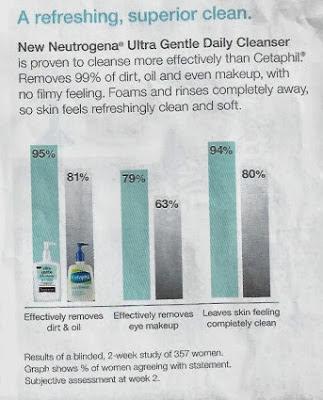 Neutrogena+Chart.jpeg