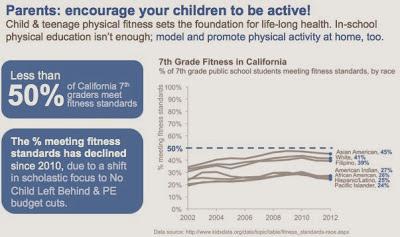7th+Grade+Fitness+-+10.jpg
