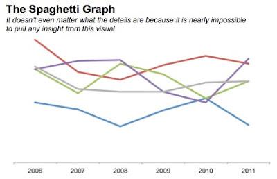 Spaghetti+Graph.jpg