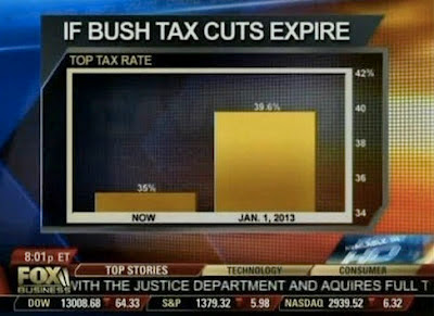 If+Bush+Tax+Cuts+Expire.jpg