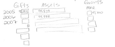 Bar+Chart+Sketch.jpg