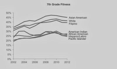 7th+Grade+Fitness+-+3.jpg