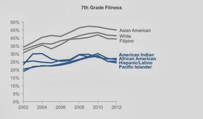 7th+Grade+Fitness+-+5.jpg