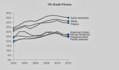 7th+Grade+Fitness+-+6.jpg
