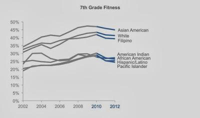 7th+Grade+Fitness+-+7.jpg