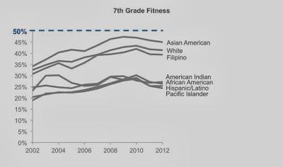 7th+Grade+Fitness+-+8.jpg