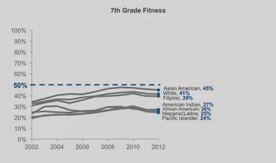 7th+Grade+Fitness+-+9.jpg