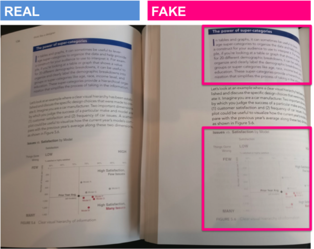 INSIDE IMAGES: Blue tip boxes appear washed-out, grey elements in graphs are so light they are barely legible in the fake version of the book and contrast isn't sharp.