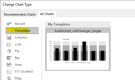 Figure 15: Chart Template Dialogue