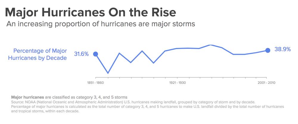 Hurricane_AndrewE.png