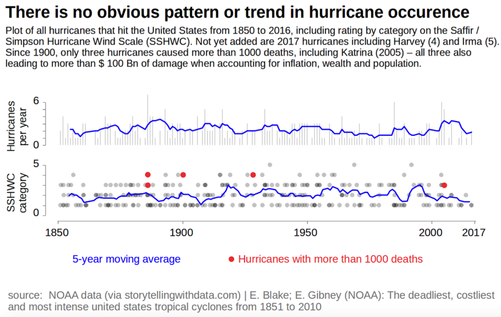 Hurricane_Daniel.png