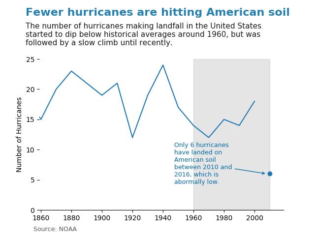 Hurricane_KevinR.png