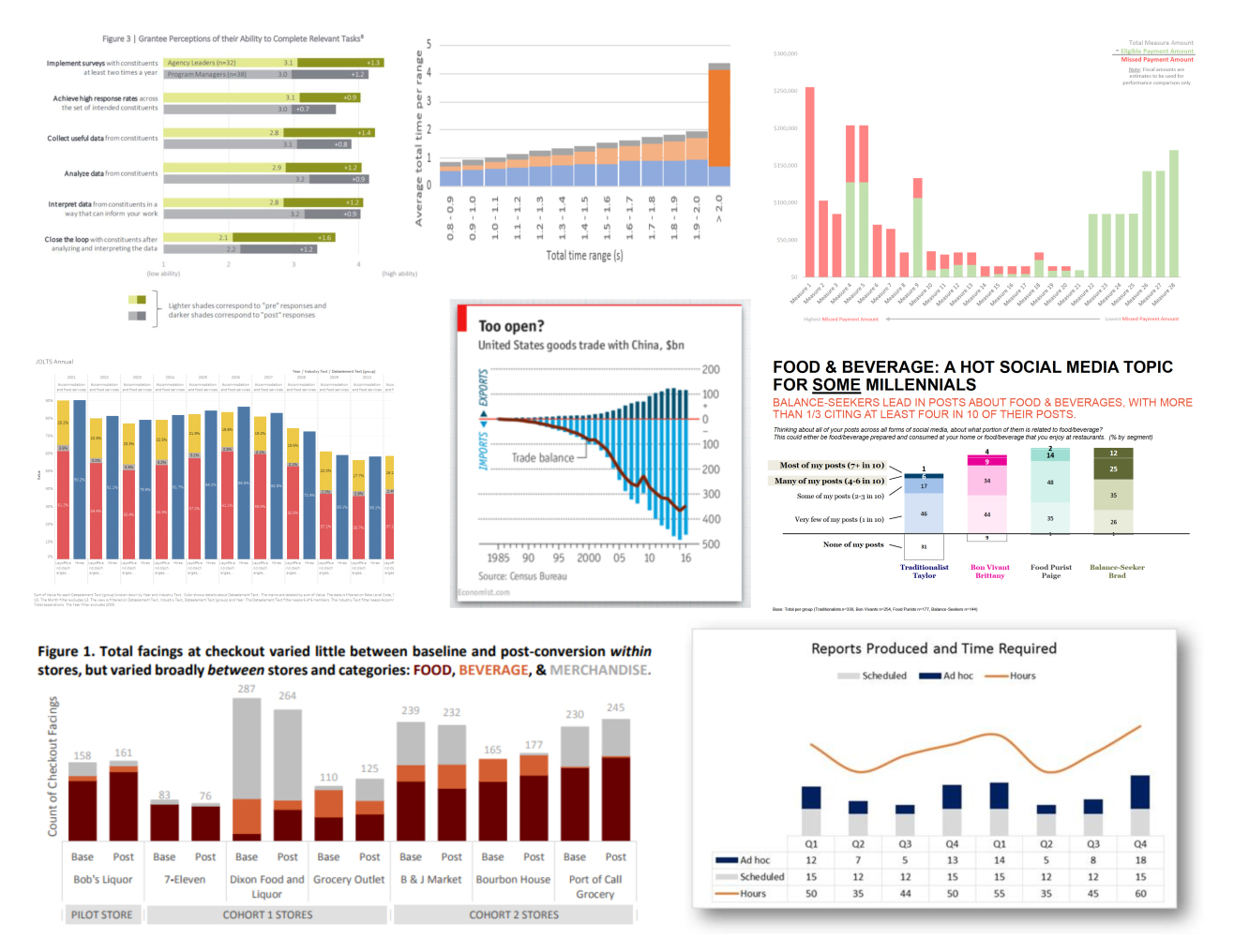Use Cases For Stacked Bars Storytelling With Data