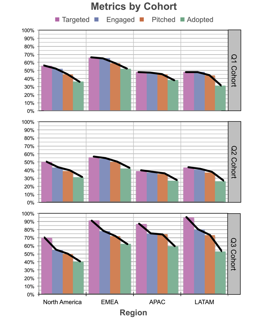 Cohort Analysis 3.png