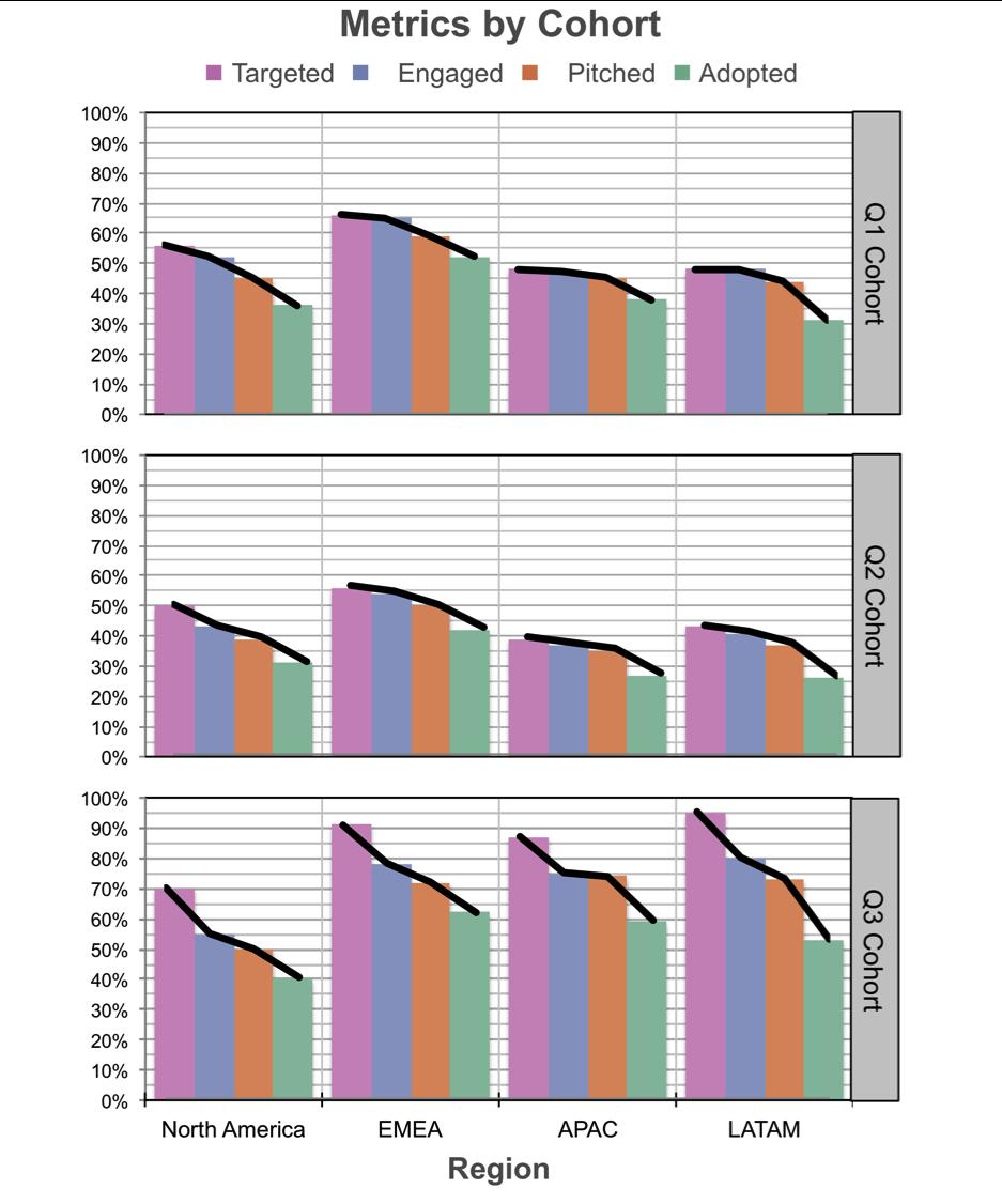 Cohort Analysis 3.png