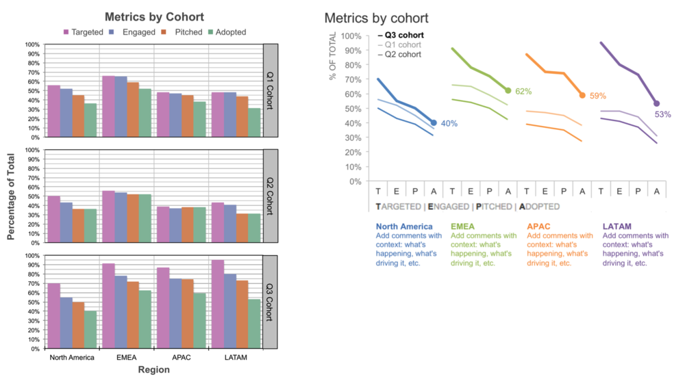 Cohort Analysis 15.png