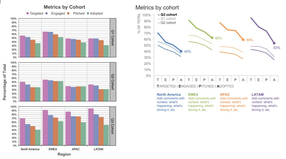 Cohort Analysis 15.png