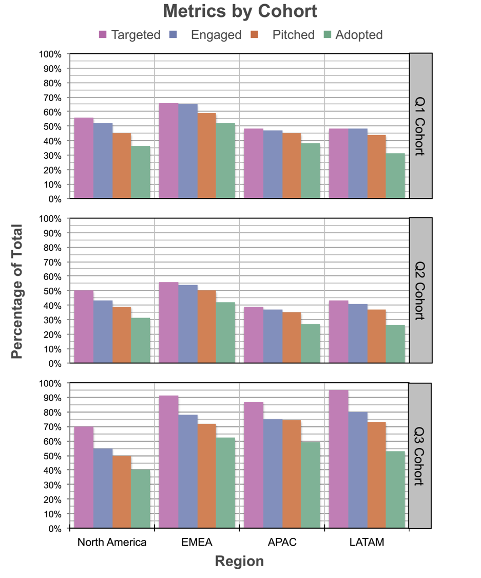 Cohort Analysis 1.png