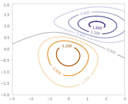 contour_plot.png