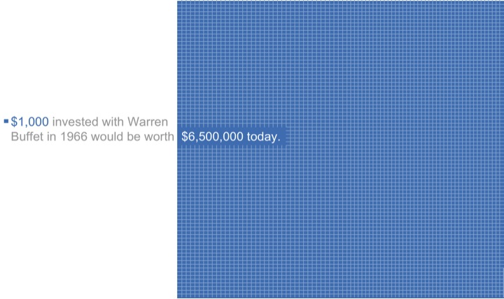 Warren+Buffett+3.jpg