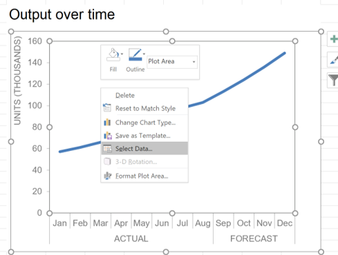 Storytelling with data add a new data series by right clicking the graph and choosing select data ccuart Images