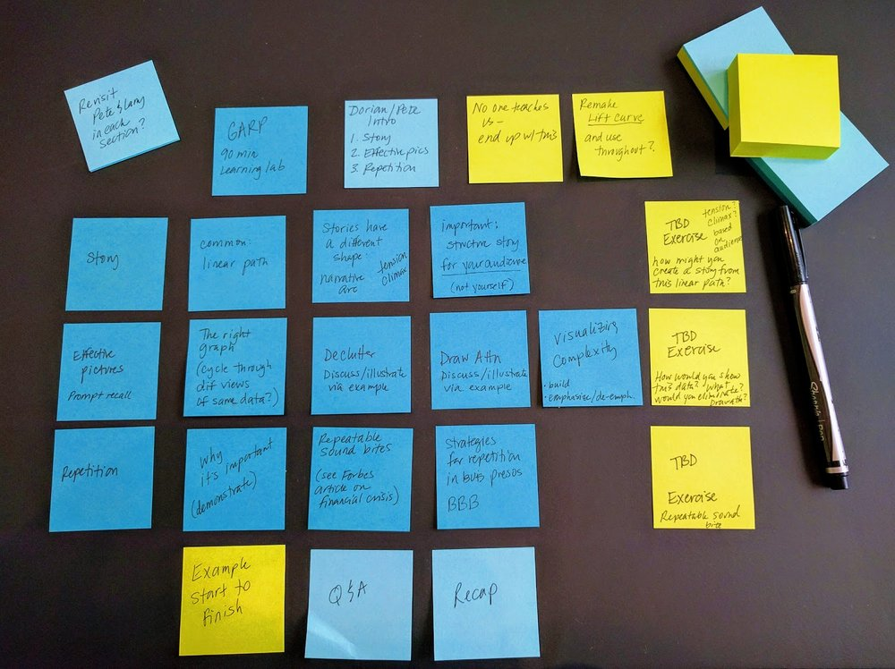 swdchallenge sticky notes storytelling with data