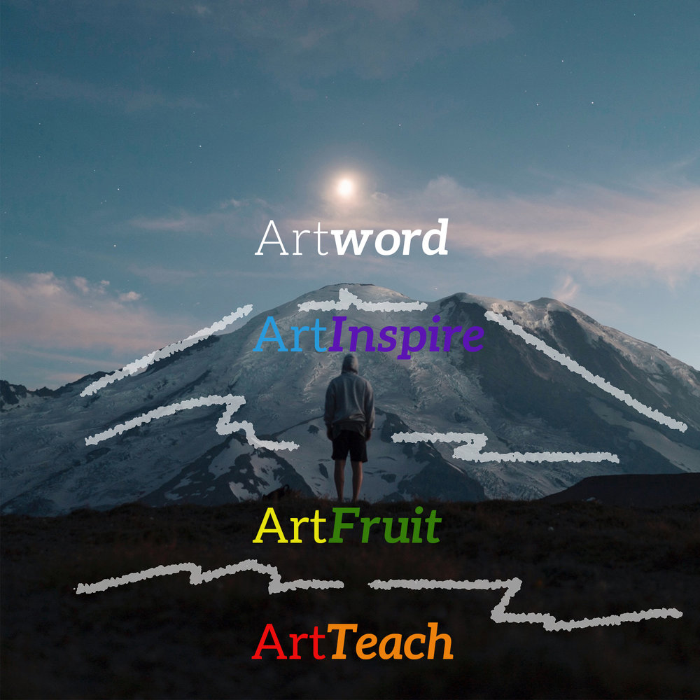 Four Layers of Art