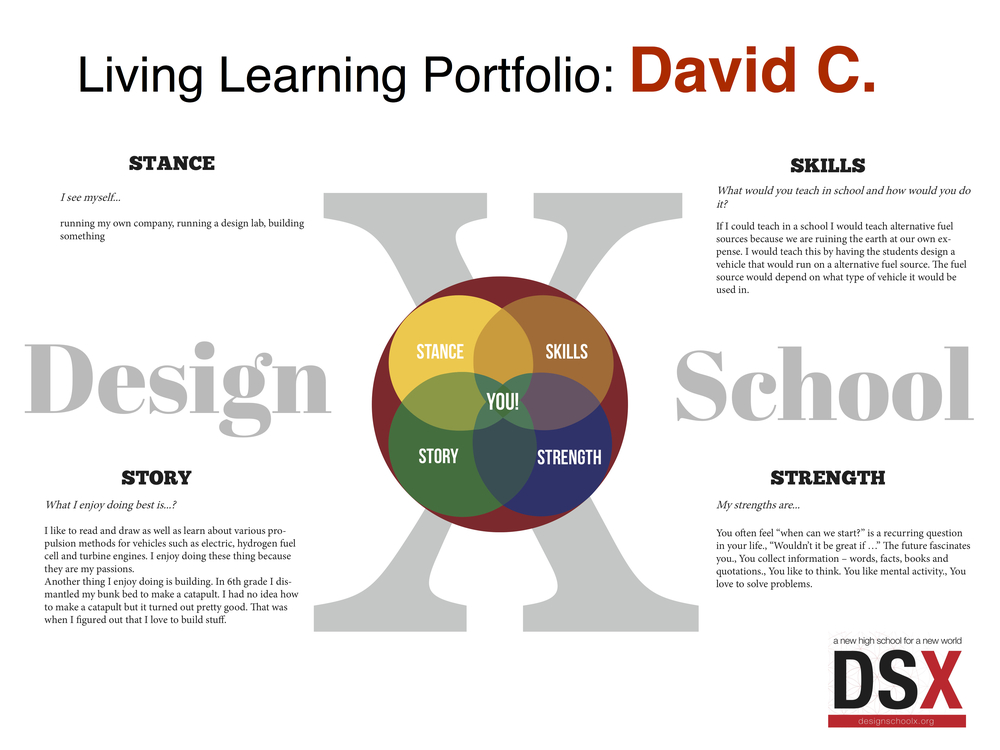 Prototype of a DSX Living Learning Portfolio starting when a X-Shaped student expresses interest in DSX. This portfolio is a digital capture of a student's Authentic Story, intrinsic Strengths, present and future Skills, in order to build Stance and Purpose.