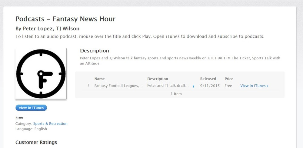 The Fantasy News Hour is now available as a podcast on iTunes.