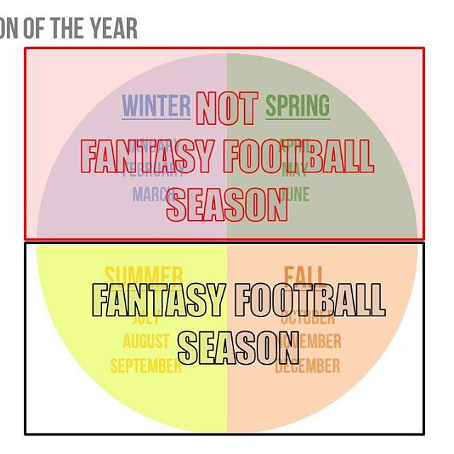 Ready or not, here it comes... #fantasyfootball