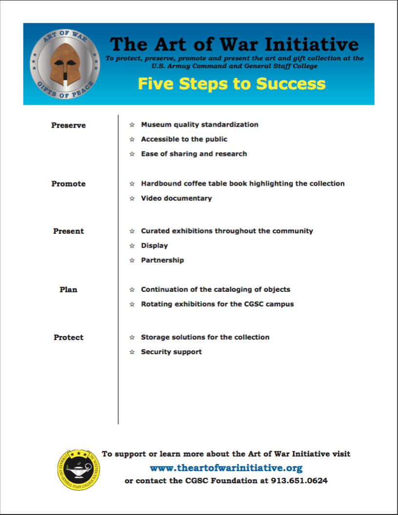 Five Steps to Success copy.png