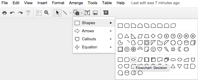 Hover on the icon to see it's flowchart name in Google Drawing