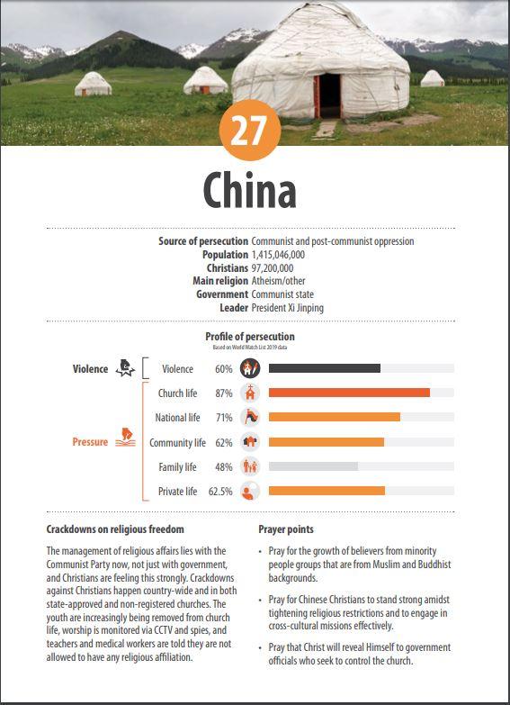 190215 Persecution China.JPG