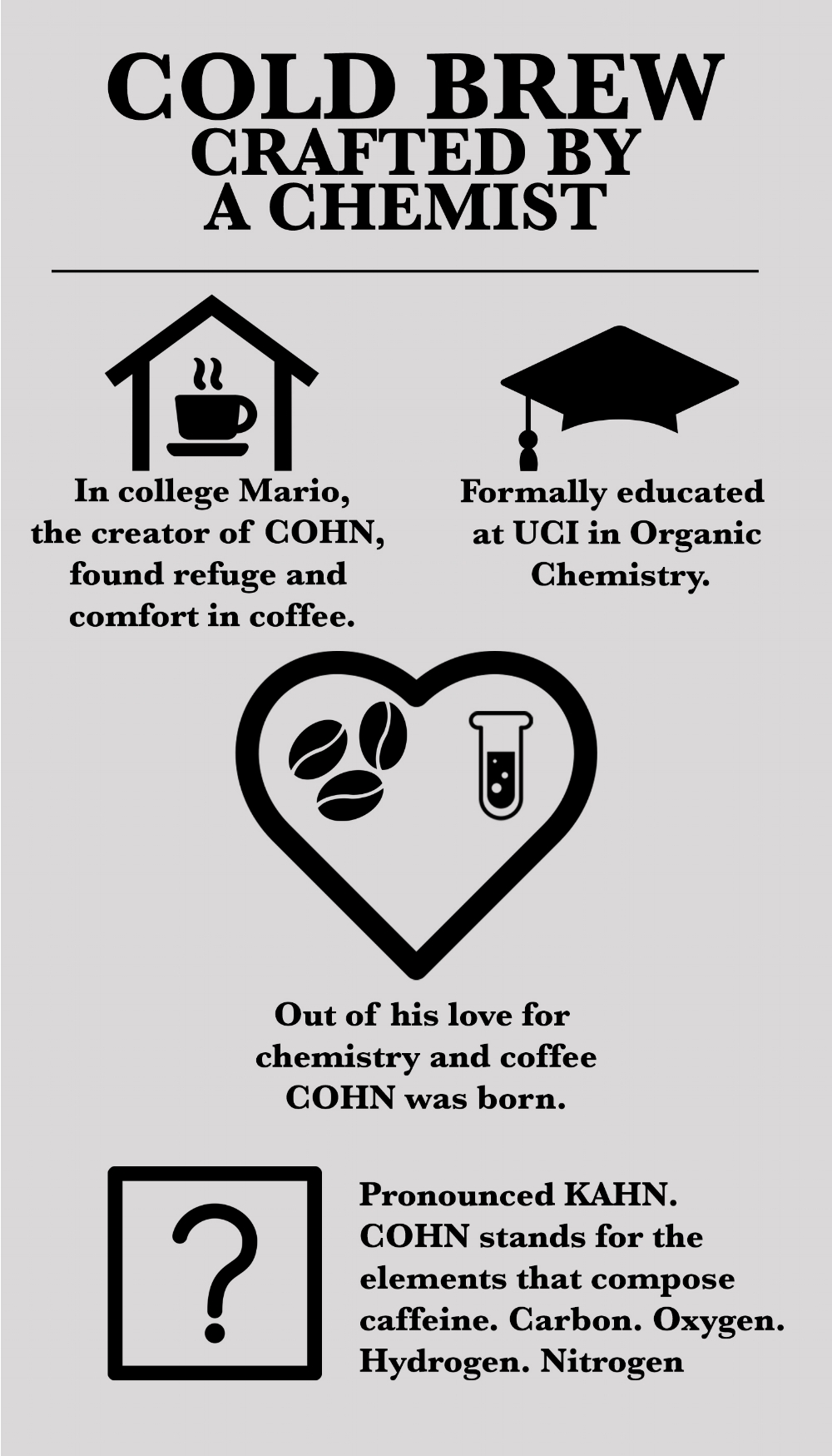 Committed to Coffee. Committed to Chemistry. -