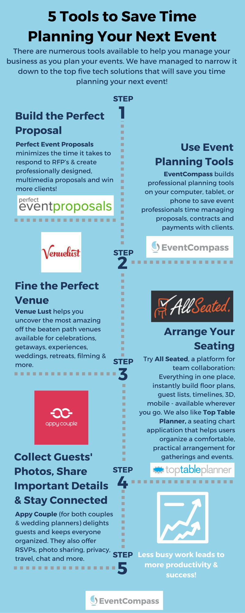 1) Perfect Event Proposals  2)EventCompass  3)Venue Lust  4)All Seated  5)Top Table Planner 6)Appy Couple