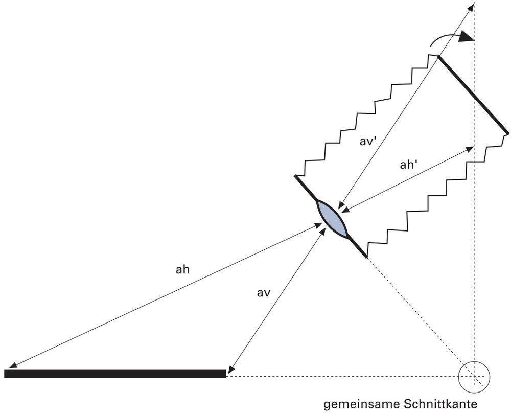 Scheimpflug.jpg