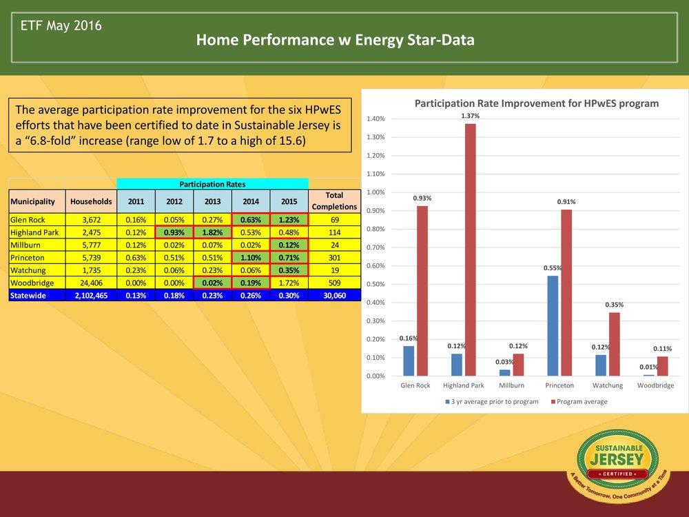 SJ Statistics-1.jpg