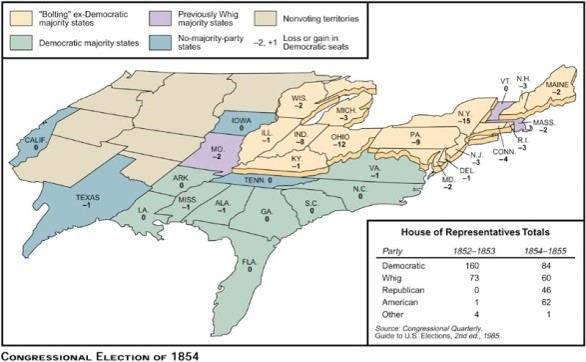 the Congressional elections of 1854