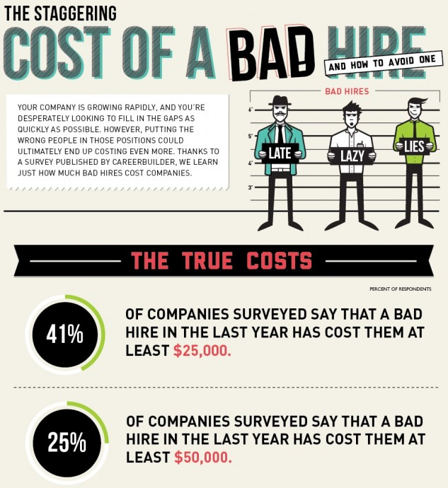 avoid-bad-hire-avoid-these-five-staffing-mistakes