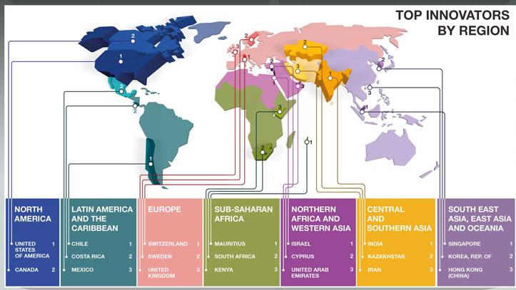 global-innovation-index-2016