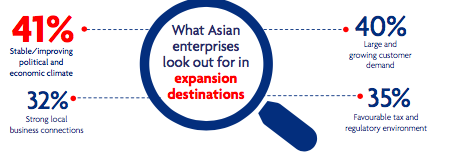 asia-expansion-2